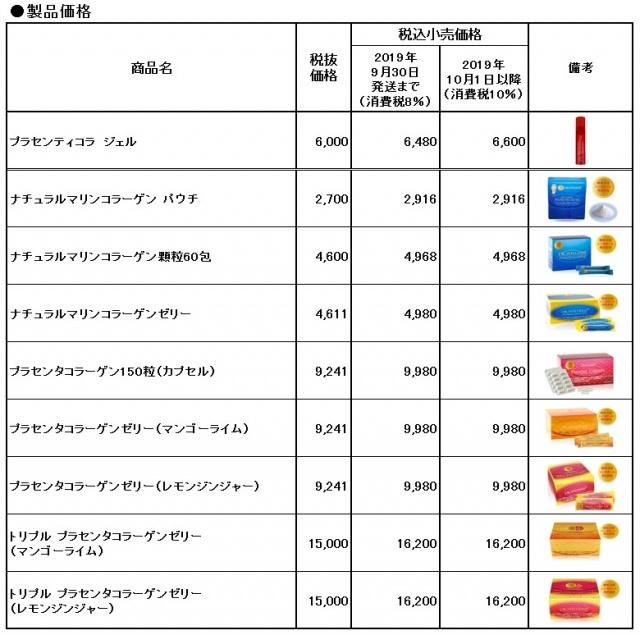 2019年製品価格-2